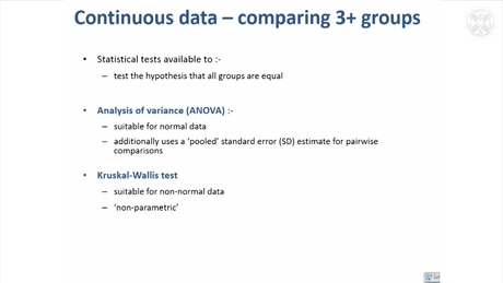 How to choose the right statistical test?
