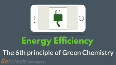 Energy Efficiency The 6th Principle Of Green Chemistry Mymedia